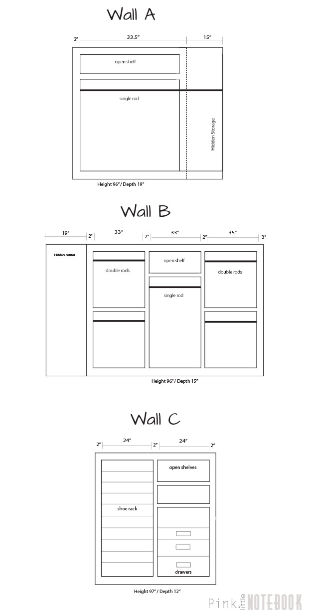 designing my walk-in closet dimensions